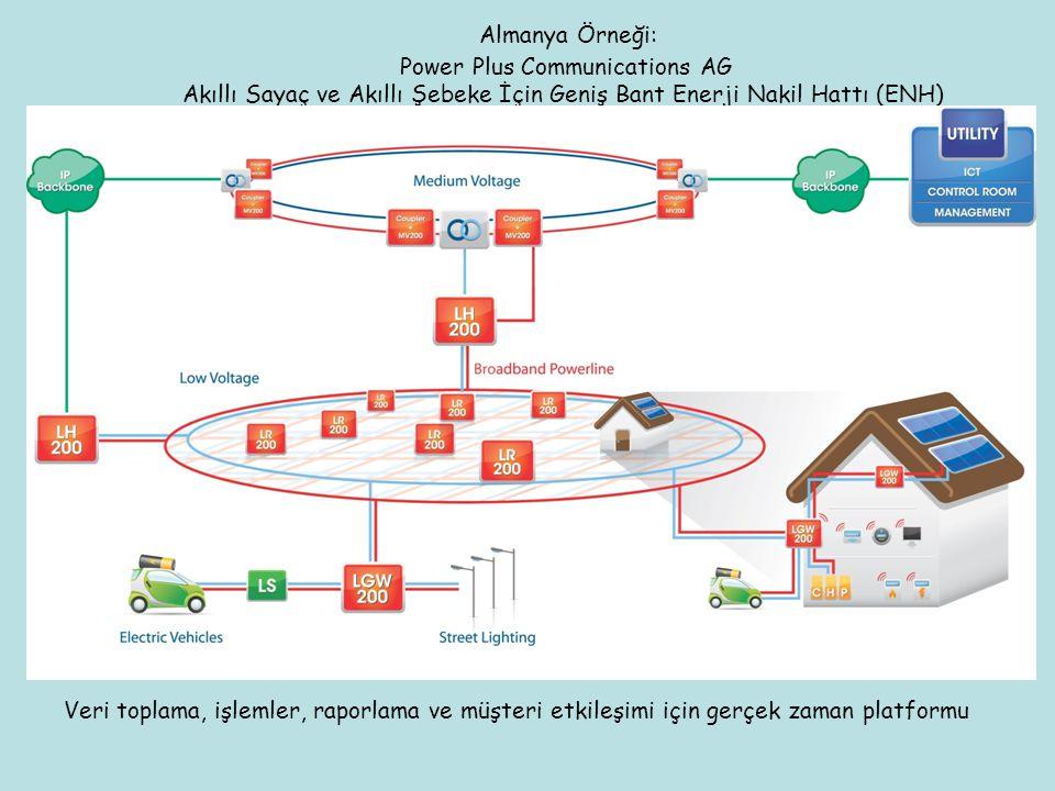 Almanya Örneği: Power Plus Communications AG Akıllı Sayaç ve Akıllı Şebeke İçin Geniş Bant Enerji Nakil Hattı (ENH) Veri toplama, işlemler, raporlama