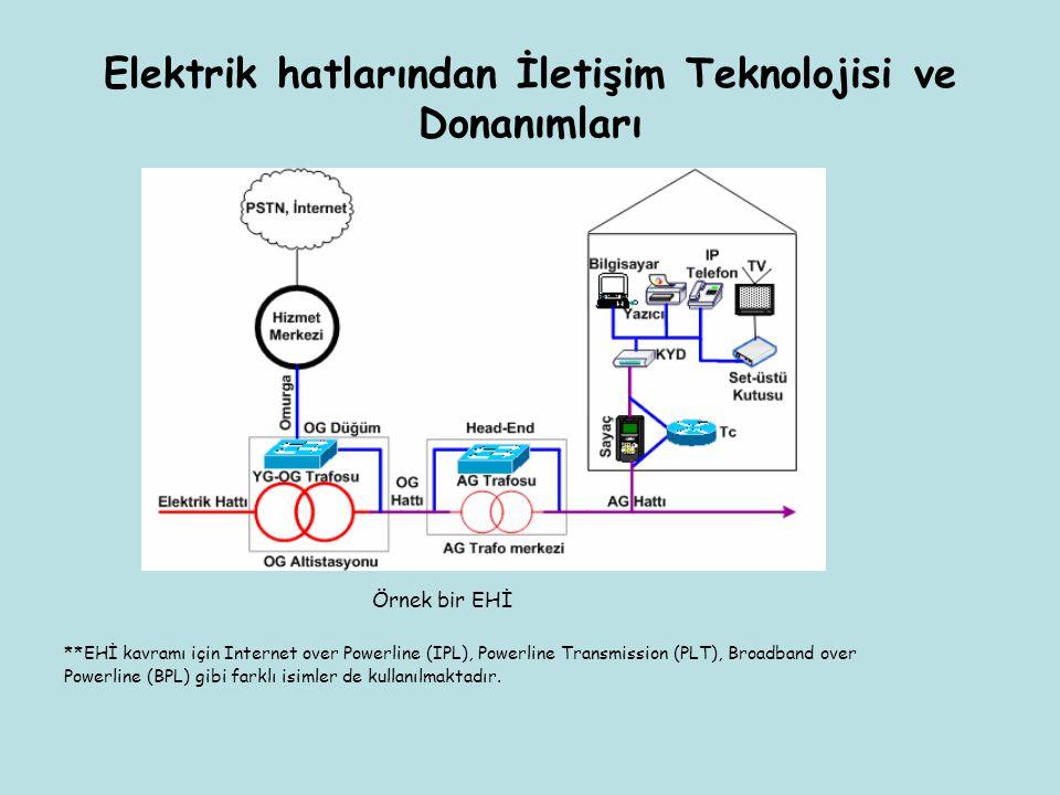 Mevcut EHİ düzenlemeleri ve standartlar Geleneksel darbant EHİ standartları -Avrupa'da, gerek iletim ve gerekse de yapı içi amaçlı olarak AG hatları üzerinden 3 kHz - 148,5 kHz frekans aralığındaki sinyalleri veri iletiminde kullanan elektrikli aygıtların düzenlenmesi amacıyla, Düşük gerilimli elektriksel donanımların frekans spektrumunda gösterilimi, 3 kHz – 148,5 kHz Bölüm 1: Genel ihtiyaçlar, frekans bantları, EM etkileri adıyla CENELEC standardı EN 50 065-1: 1991, 1991 yılında yürürlüğe girmiştir.