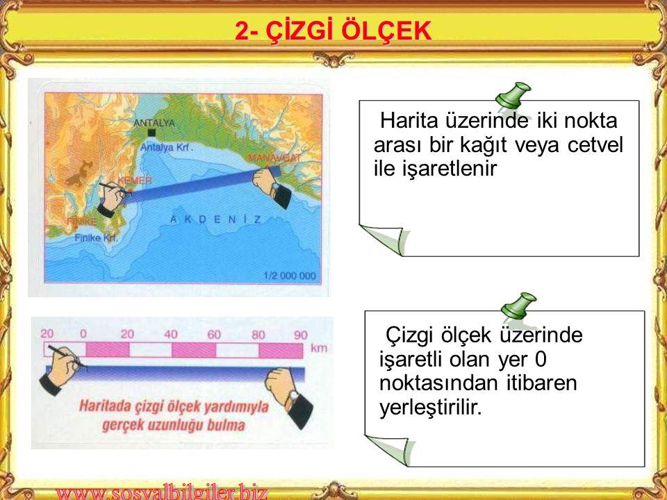 2- ÇİZGİ ÖLÇEK Harita üzerindeki uzunlukların gerçekteki karşılığının işaretlenmiş bir doğru üzerinde gösterildiği ölçektir.