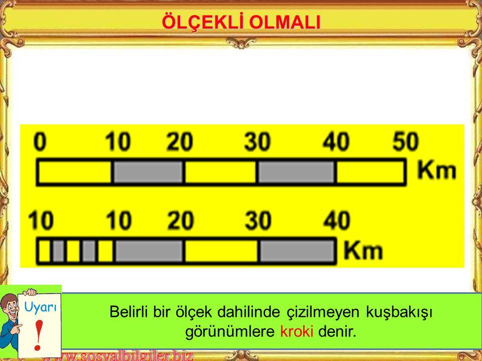 DeğişirKüçükBüyükKağıt üzerindeki alanı Değişmez--Enlem ve Boylamı DeğişirBüyükKüçükÖlçeğin paydası Değişmez--Gerçek alan DeğişirÇokAzHata payı DeğişirAzFazlaAyrıntı gösterme Ölçeğe göre durum 1/2 000 0001/800 000 Türkiye Haritası için ölçekİfadeler