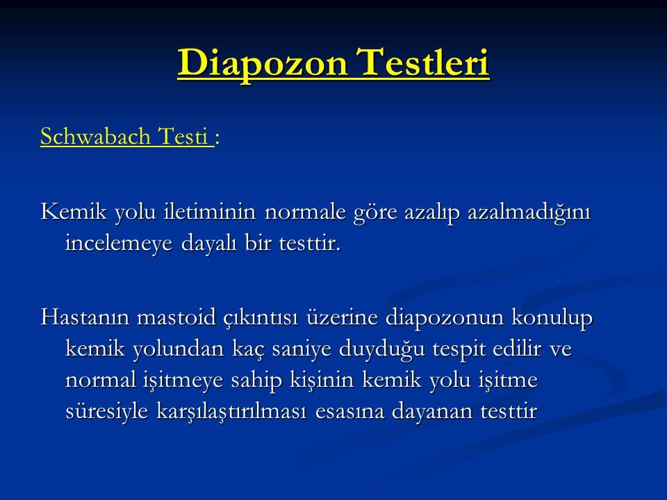 Diapozon Testleri Schwabach Testi : Kemik yolu iletiminin normale göre azalıp azalmadığını incelemeye dayalı bir testtir. Hastanın mastoid çıkıntısı ü