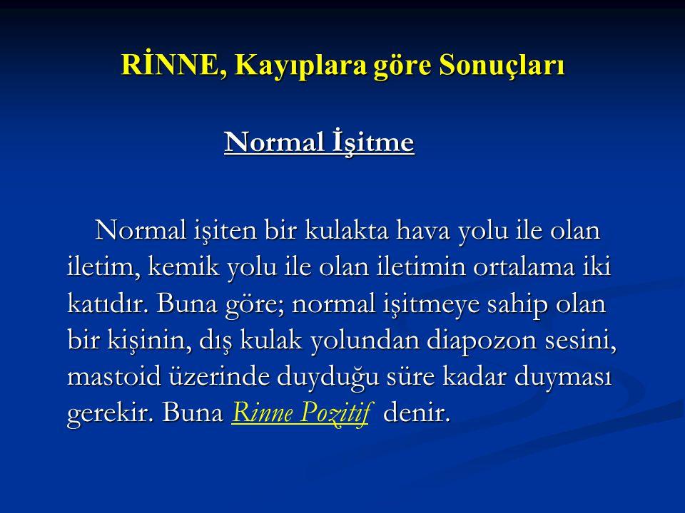 RİNNE, Kayıplara göre Sonuçları Normal İşitme Normal İşitme Normal işiten bir kulakta hava yolu ile olan iletim, kemik yolu ile olan iletimin ortalama