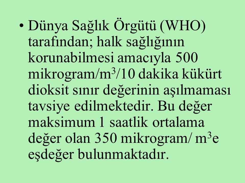 •Dünya Sağlık Örgütü (WHO) tarafından; halk sağlığının korunabilmesi amacıyla 500 mikrogram/m 3 /10 dakika kükürt dioksit sınır değerinin aşılmaması t
