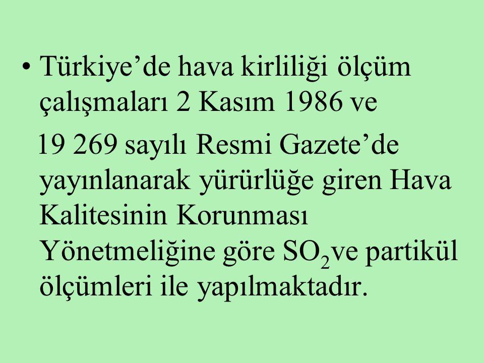 •Türkiye'de hava kirliliği ölçüm çalışmaları 2 Kasım 1986 ve 19 269 sayılı Resmi Gazete'de yayınlanarak yürürlüğe giren Hava Kalitesinin Korunması Yön