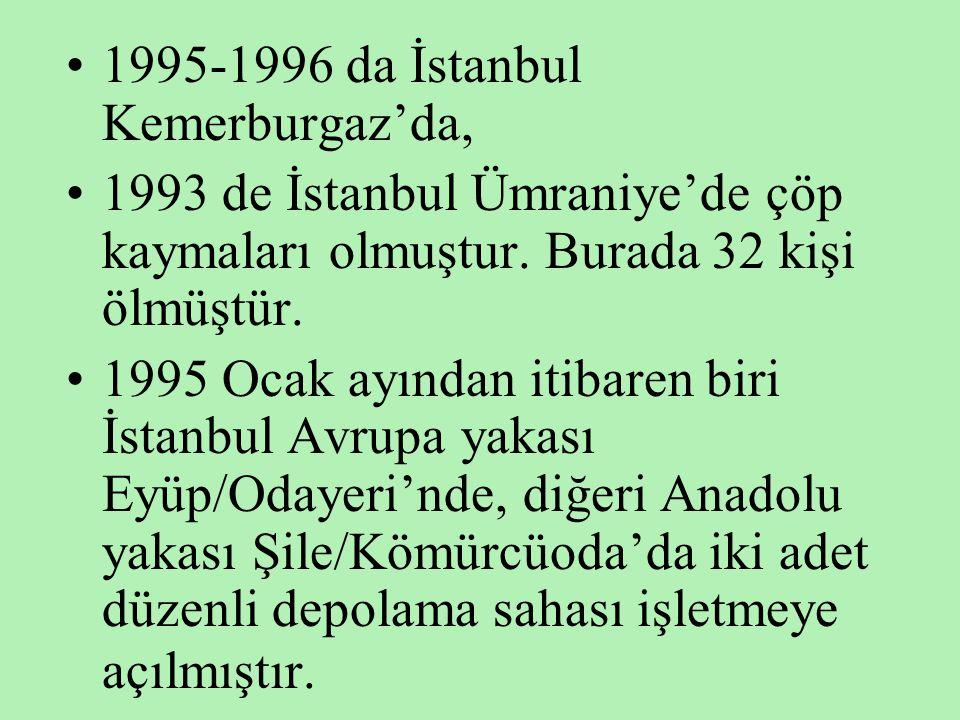 •1995-1996 da İstanbul Kemerburgaz'da, •1993 de İstanbul Ümraniye'de çöp kaymaları olmuştur. Burada 32 kişi ölmüştür. •1995 Ocak ayından itibaren biri