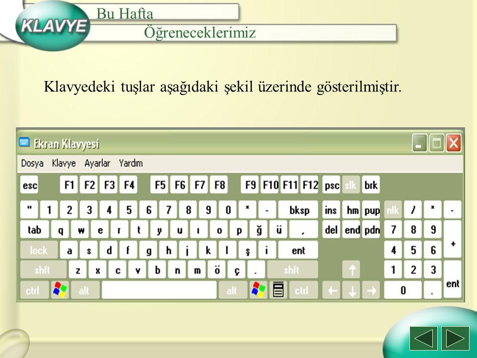 i)Backspace Geri SilmeTuşu: Solunda bulunan karakterlerin silinmesini sağlar. 1.Kontrol Tuşları