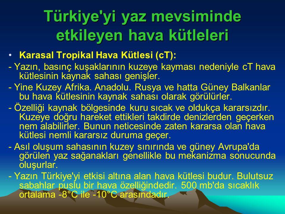 Türkiye'yi yaz mevsiminde etkileyen hava kütleleri •Karasal Tropikal Hava Kütlesi (cT): - Yazın, basınç kuşaklarının kuzeye kayması nedeniyle cT hava