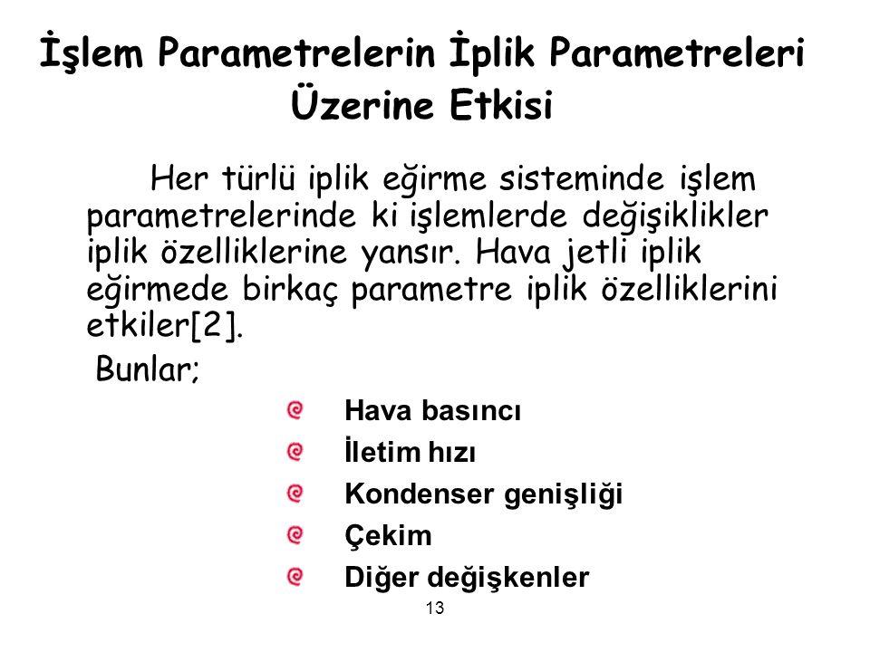 13 İşlem Parametrelerin İplik Parametreleri Üzerine Etkisi Her türlü iplik eğirme sisteminde işlem parametrelerinde ki işlemlerde değişiklikler iplik