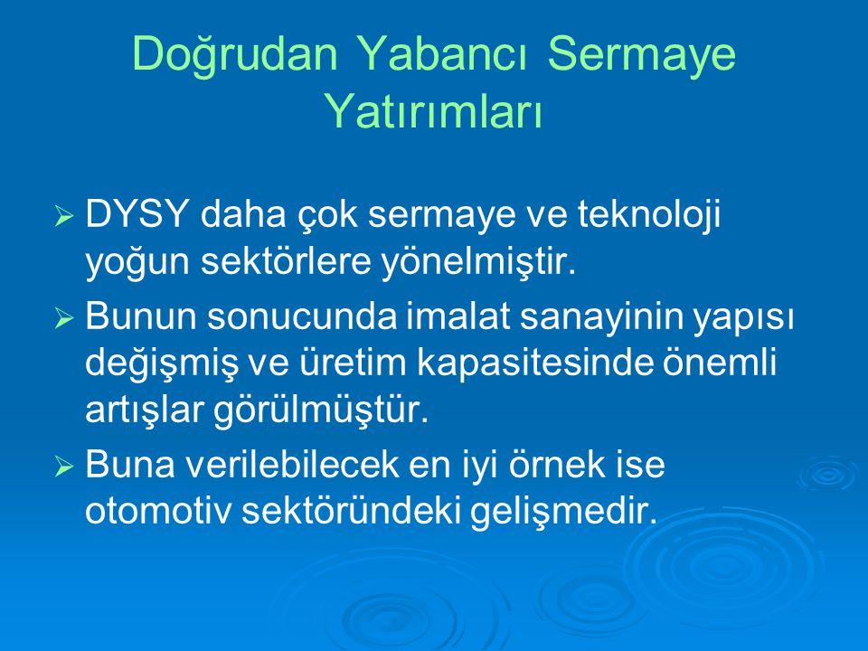 Doğrudan Yabancı Sermaye Yatırımları   DYSY daha çok sermaye ve teknoloji yoğun sektörlere yönelmiştir.