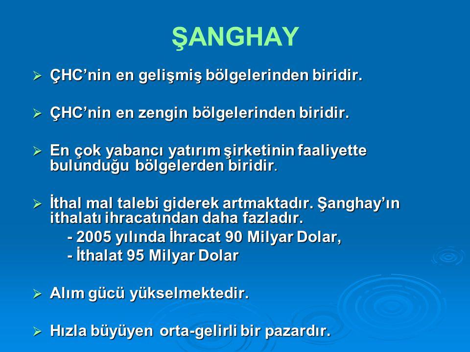 ŞANGHAY  ÇHC'nin en gelişmiş bölgelerinden biridir.