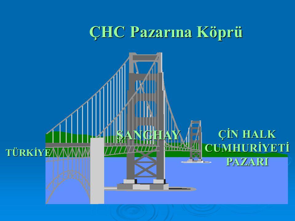 ÇHC Pazarına Köprü TÜRKİYE ŞANGHAY ÇİN HALK CUMHURİYETİ PAZARI