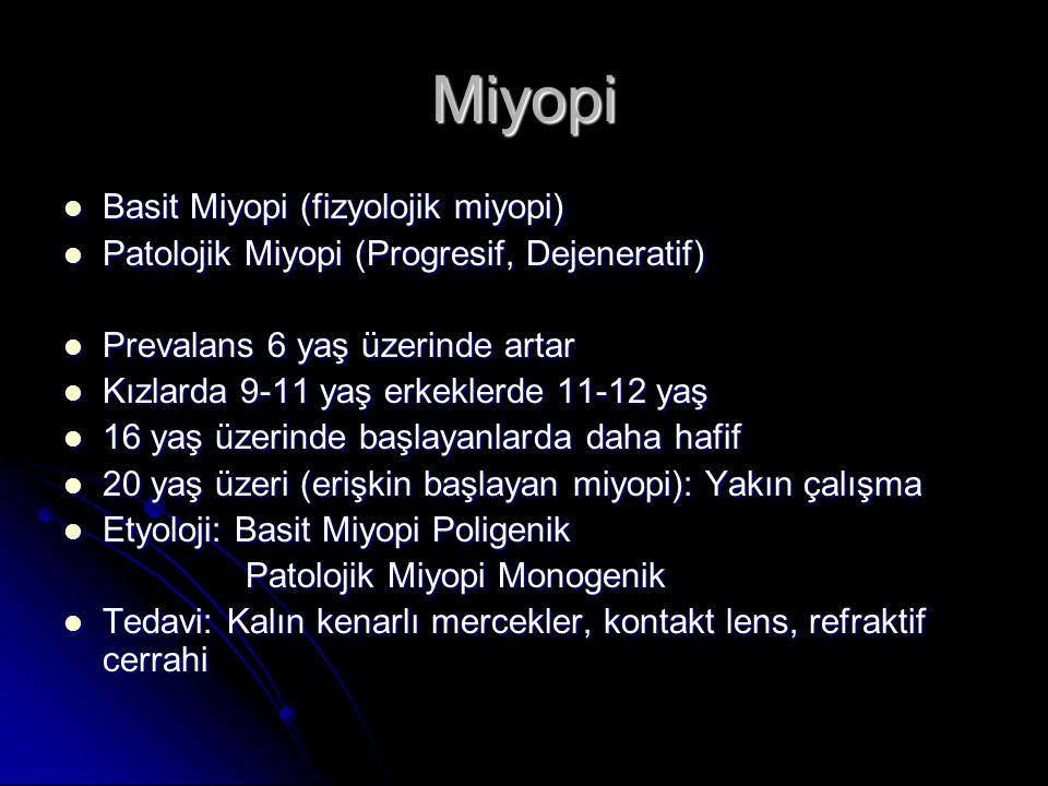 Miyopi  Basit Miyopi (fizyolojik miyopi)  Patolojik Miyopi (Progresif, Dejeneratif)  Prevalans 6 yaş üzerinde artar  Kızlarda 9-11 yaş erkeklerde 11-12 yaş  16 yaş üzerinde başlayanlarda daha hafif  20 yaş üzeri (erişkin başlayan miyopi): Yakın çalışma  Etyoloji: Basit Miyopi Poligenik Patolojik Miyopi Monogenik Patolojik Miyopi Monogenik  Tedavi: Kalın kenarlı mercekler, kontakt lens, refraktif cerrahi