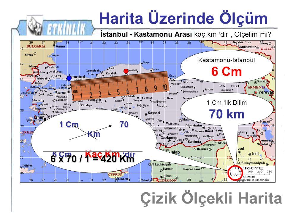 Harita Üzerinde Ölçüm 1 / 7.000.000 Kastamonu-İstanbul 6 Cm 1 Cm 7.000.000 Cm 6 Cm Kaç Km 'dir İstanbul - Kastamonu Arası İstanbul - Kastamonu Arası k
