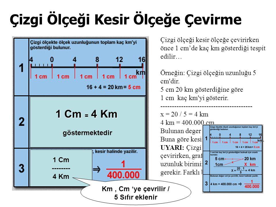 Kesir ölçeği, çizgi ölçeğe çevirirken önce 1 cm'nin kaç km'yi gösterdiği bulunur. Örnek: 1 / 2.500.000 ölçeğinde 1 cm 25 km'yi gösterdiğine göre çizgi