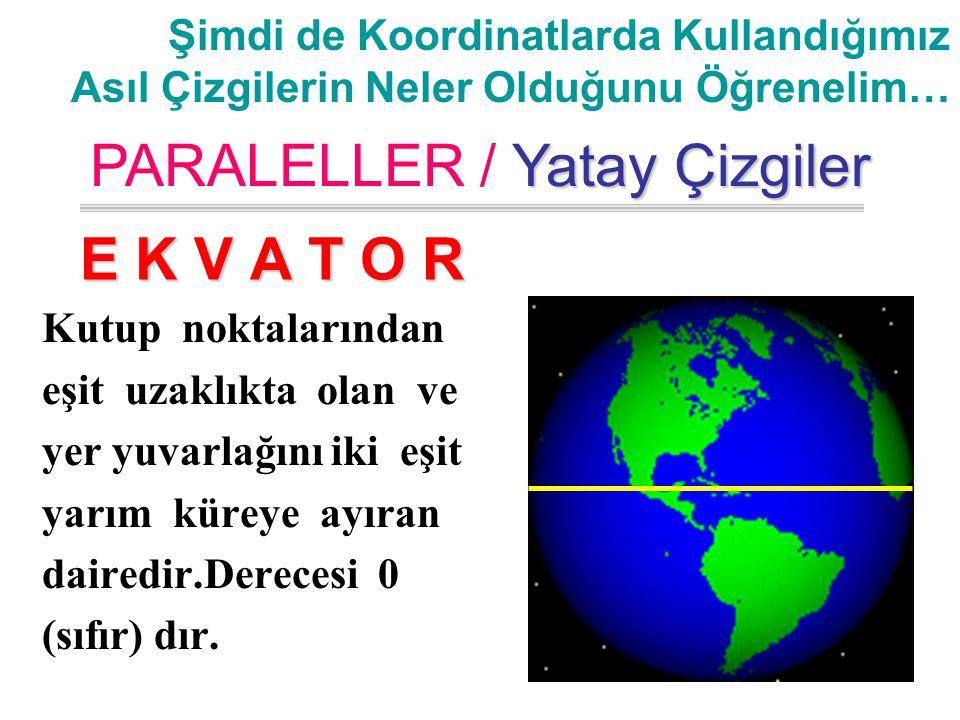 Basit Koordinatlar İle Haritaların Dili'ni Anlamak 75 K 60 K 45 K 30 B 15 B 0 15 D 30 D 45 D 60 D 75 D 90 D 60 Doğu Dikey Çizgi ve 60 Kuzey Yatay Çizg