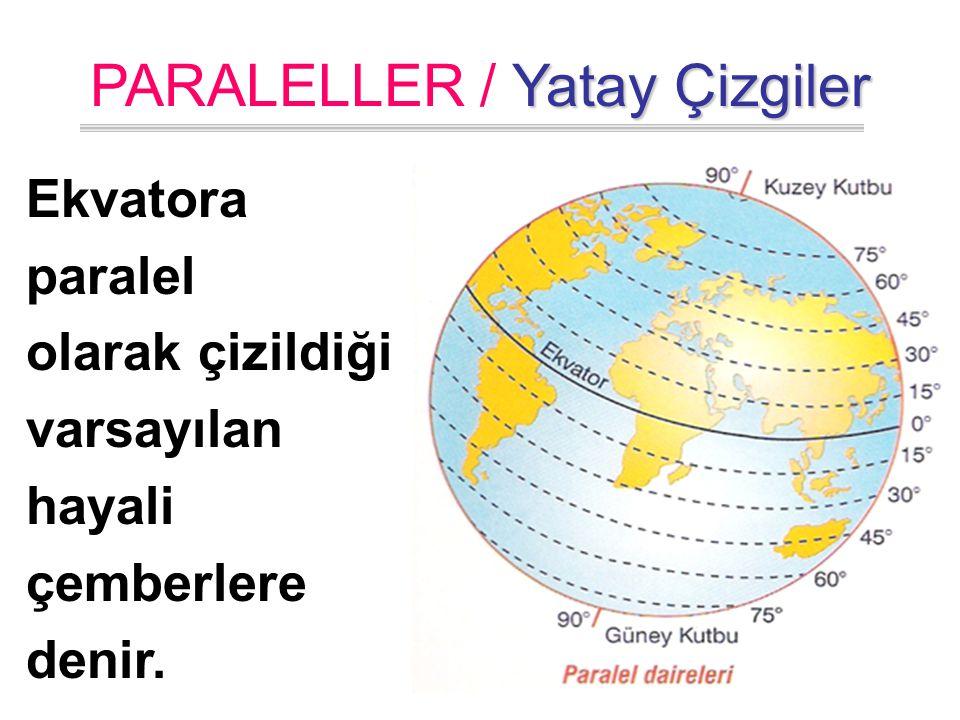 E K V A T O R Kutup noktalarından eşit uzaklıkta olan ve yer yuvarlağını iki eşit yarım küreye ayıran dairedir.Derecesi 0 (sıfır) dır. Şimdi de Koordi