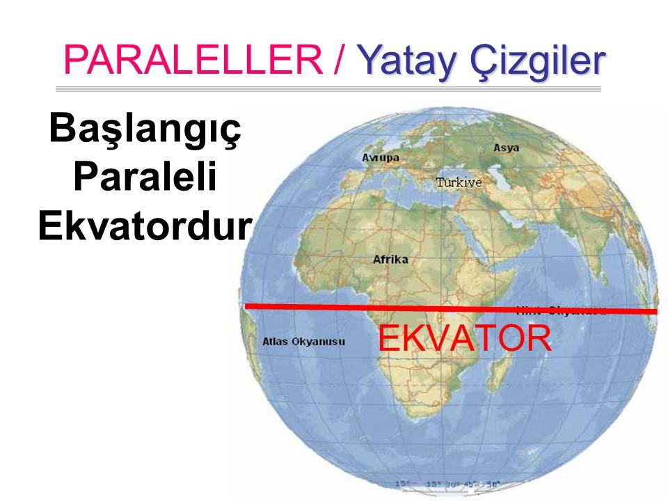 Ekvatora paralel olarak çizildiği varsayılan hayali çemberlere denir.