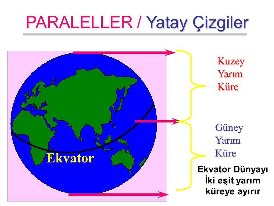 EKVATOR Başlangıç Paraleli Ekvatordur Yatay Çizgiler PARALELLER / Yatay Çizgiler
