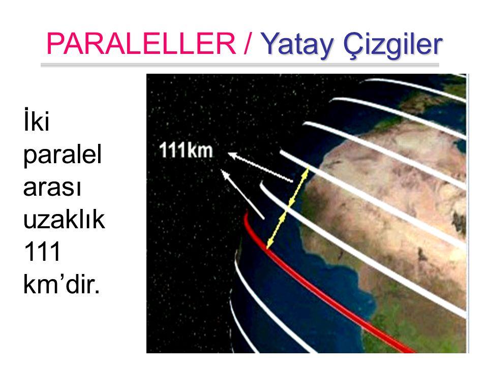 180 90 Kuzey ve 90 Güney Yarım Kürede olmak üzere 180 paralel vardır Yatay Çizgiler PARALELLER / Yatay Çizgiler