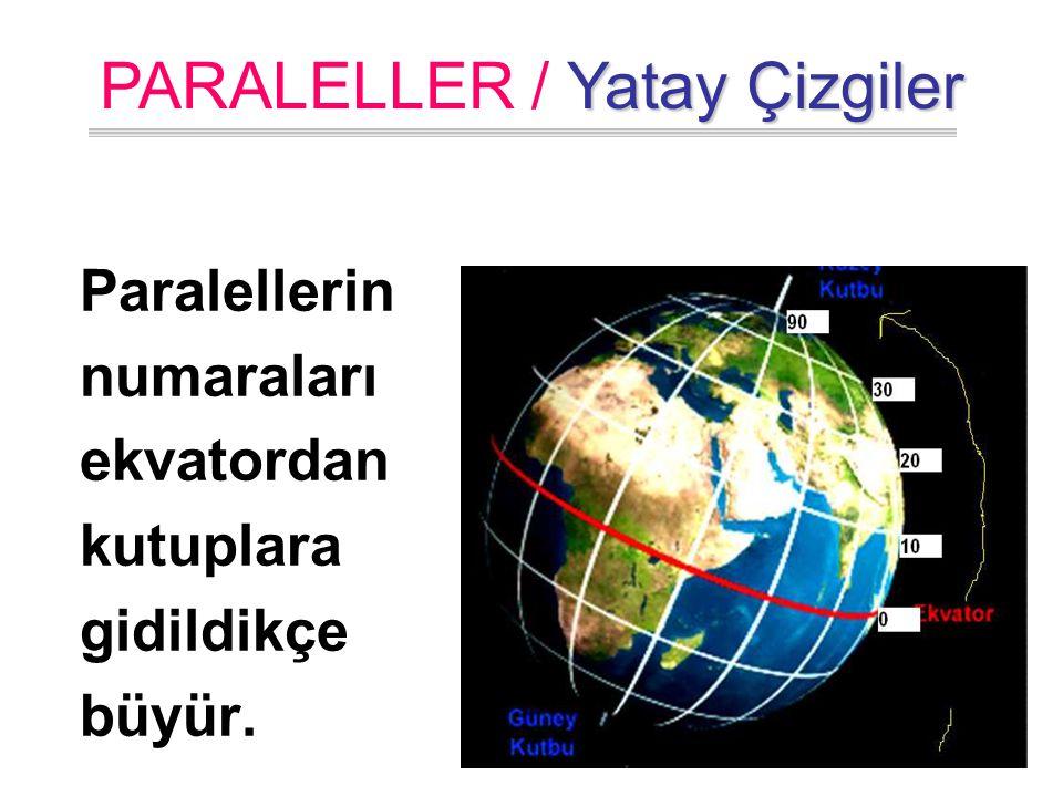 İki paralel arası uzaklık 111 km'dir. Yatay Çizgiler PARALELLER / Yatay Çizgiler