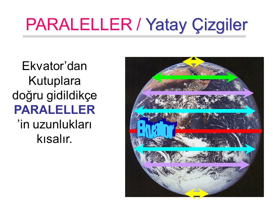 Paralellerin numaraları ekvatordan kutuplara gidildikçe büyür. Yatay Çizgiler PARALELLER / Yatay Çizgiler