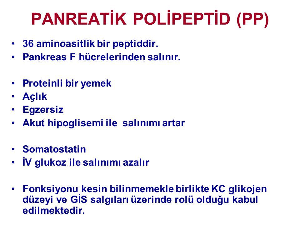PANREATİK POLİPEPTİD (PP) •36 aminoasitlik bir peptiddir. •Pankreas F hücrelerinden salınır. •Proteinli bir yemek •Açlık •Egzersiz •Akut hipoglisemi i
