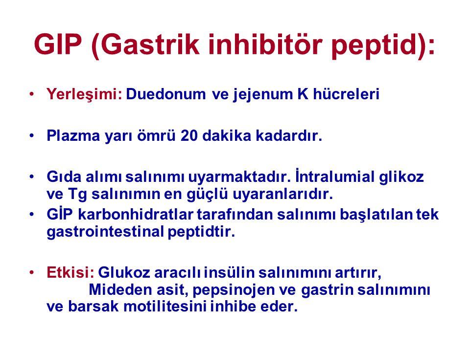 GIP (Gastrik inhibitör peptid): •Yerleşimi: Duedonum ve jejenum K hücreleri •Plazma yarı ömrü 20 dakika kadardır. •Gıda alımı salınımı uyarmaktadır. İ