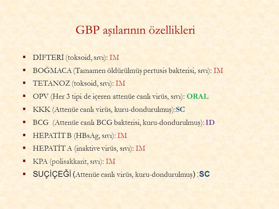 GBP aşılarının özellikleri  DİFTERİ (toksoid, sıvı): IM  BOĞMACA (Tamamen öldürülmüş pertusis bakterisi, sıvı): IM  TETANOZ (toksoid, sıvı): IM  O