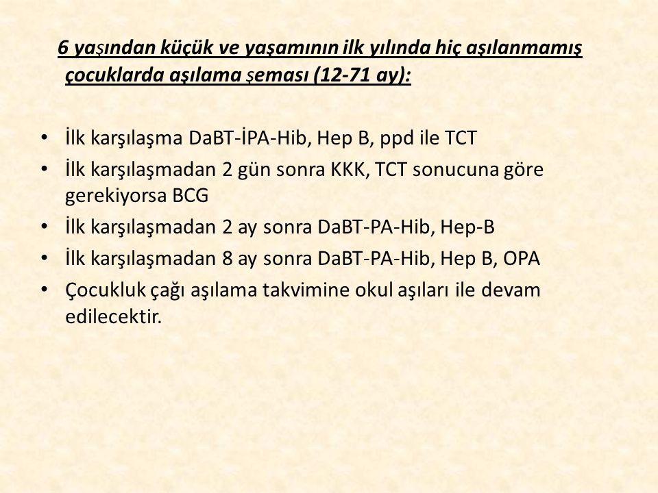 6 yaşından küçük ve yaşamının ilk yılında hiç aşılanmamış çocuklarda aşılama şeması (12-71 ay): • İlk karşılaşma DaBT-İPA-Hib, Hep B, ppd ile TCT • İl