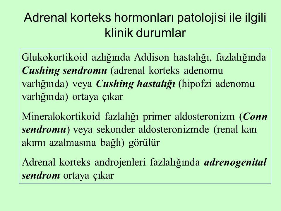 Adrenal korteks hormonları patolojisi ile ilgili klinik durumlar Glukokortikoid azlığında Addison hastalığı, fazlalığında Cushing sendromu (adrenal ko