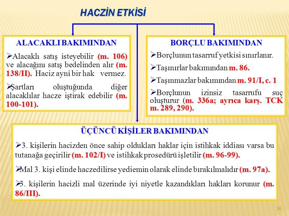 HACZİN ETKİSİ 36 ALACAKLI BAKIMINDAN (m.106) (m. 138/II).
