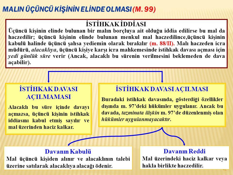 MALIN ÜÇÜNCÜ KİŞİNİN ELİNDE OLMASI (M.99) 42 İSTİHKAK İDDİASI (m.