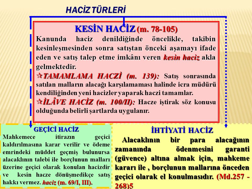 HACİZ TALEBİ 6 (m.78/I).