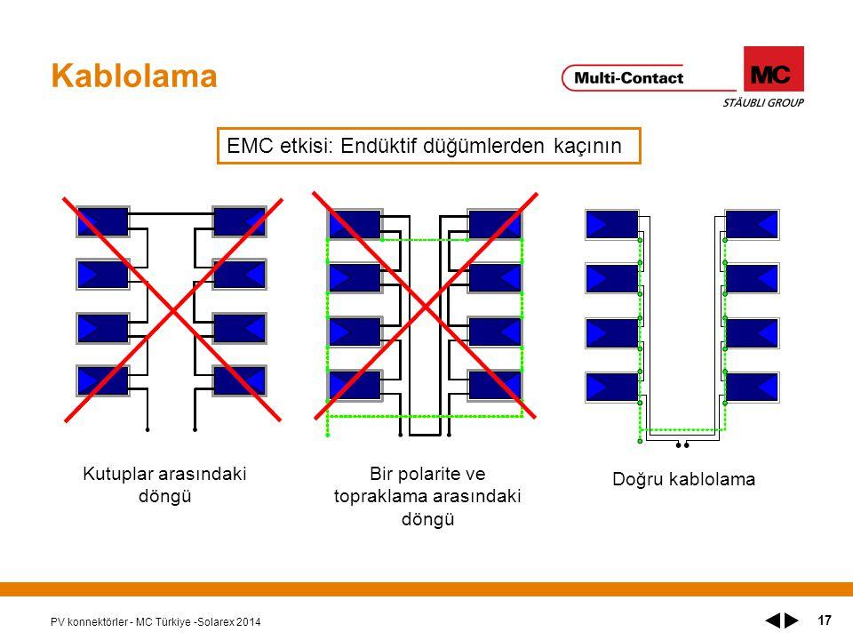 Kablolama PV konnektörler - MC Türkiye -Solarex 2014 17 EMC etkisi: Endüktif düğümlerden kaçının Kutuplar arasındaki döngü Bir polarite ve topraklama arasındaki döngü Doğru kablolama