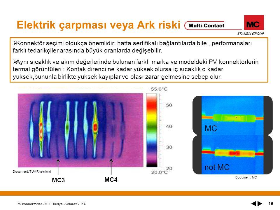 Elektrik çarpması veya Ark riski PV konnektörler - MC Türkiye -Solarex 2014 19 MC3 MC4  Konnektör seçimi oldukça önemlidir: hatta sertifikalı bağlantılarda bile, performansları farklı tedarikçiler arasında büyük oranlarda değişebilir.