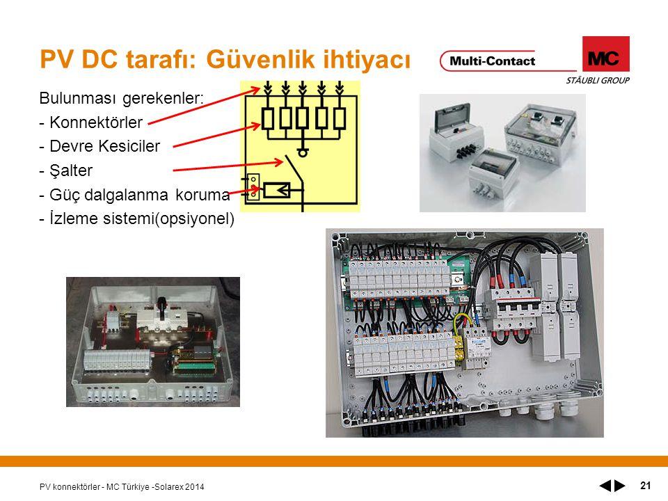 PV DC tarafı: Güvenlik ihtiyacı Bulunması gerekenler: - Konnektörler - Devre Kesiciler - Şalter - Güç dalgalanma koruma - İzleme sistemi(opsiyonel) PV konnektörler - MC Türkiye -Solarex 2014 21