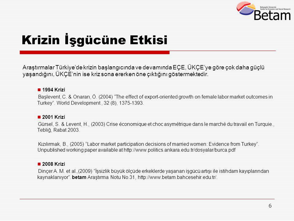 6 Krizin İşgücüne Etkisi Araştırmalar Türkiye'de krizin başlangıcında ve devamında EÇE, ÜKÇE'ye göre çok daha güçlü yaşandığını, ÜKÇE'nin ise kriz son