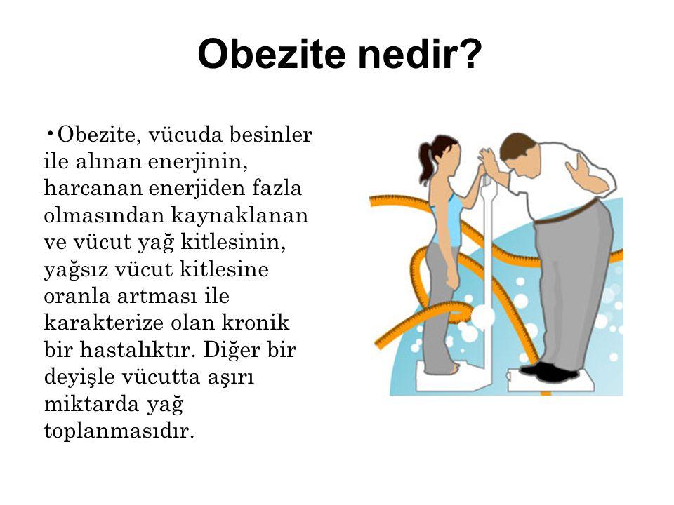 5.Genetik obezite: •Otozomal resesif •Otozomal dominant trait •X-linked trait •Kromozom anormallikleri 6.Sedanter yaşam: 7.Post operatif inaktivite: 8.Yaşlılık: