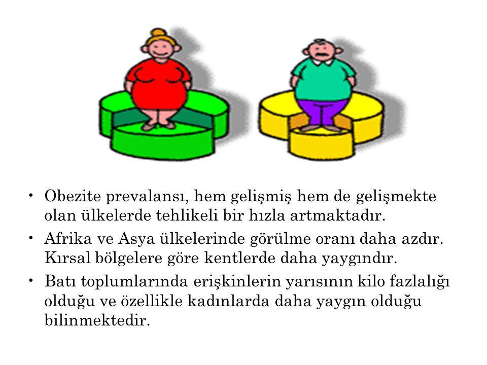 Obezite tipleri • 1-Vücut yağ dağılımına göre sınıflama: Yağ dokunun vücudun değişik bölgelerine dağılımı genetik kontrol altında olup, kadın ve erkeklerde farklıdır.