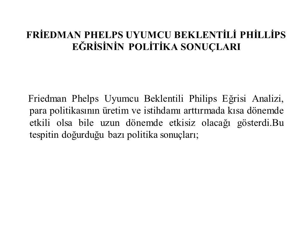 FRİEDMAN PHELPS UYUMCU BEKLENTİLİ PHİLLİPS EĞRİSİNİN POLİTİKA SONUÇLARI Friedman Phelps Uyumcu Beklentili Philips Eğrisi Analizi, para politikasının ü