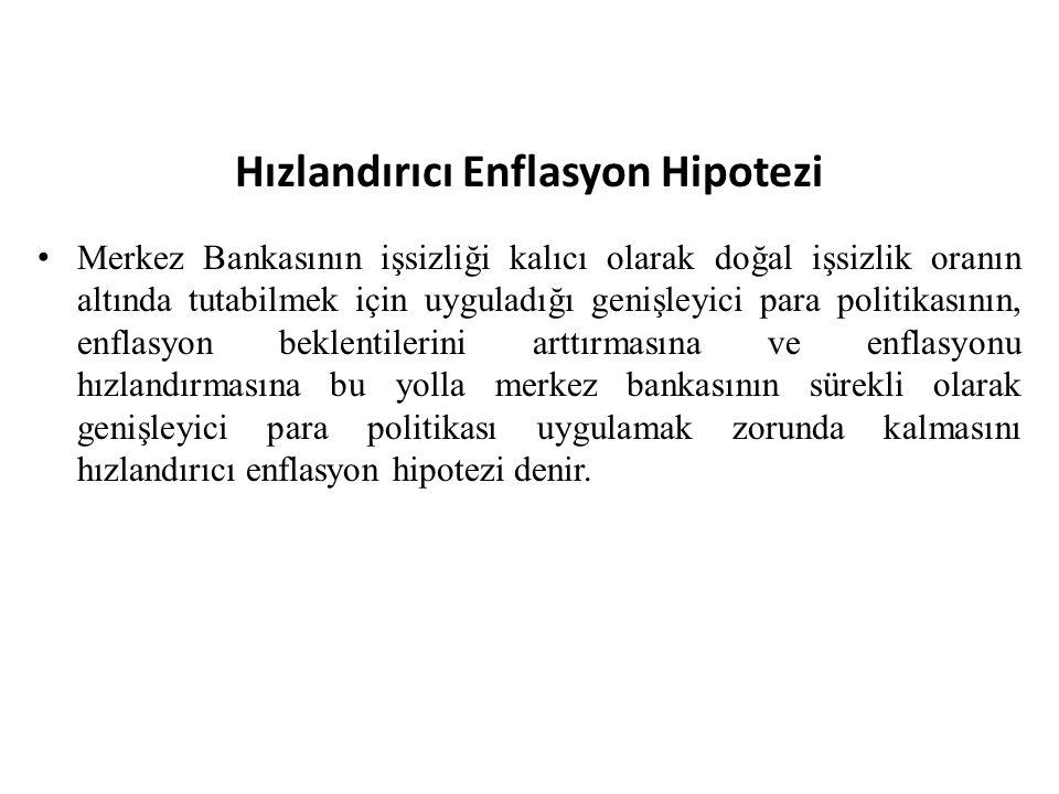 Hızlandırıcı Enflasyon Hipotezi • Merkez Bankasının işsizliği kalıcı olarak doğal işsizlik oranın altında tutabilmek için uyguladığı genişleyici para