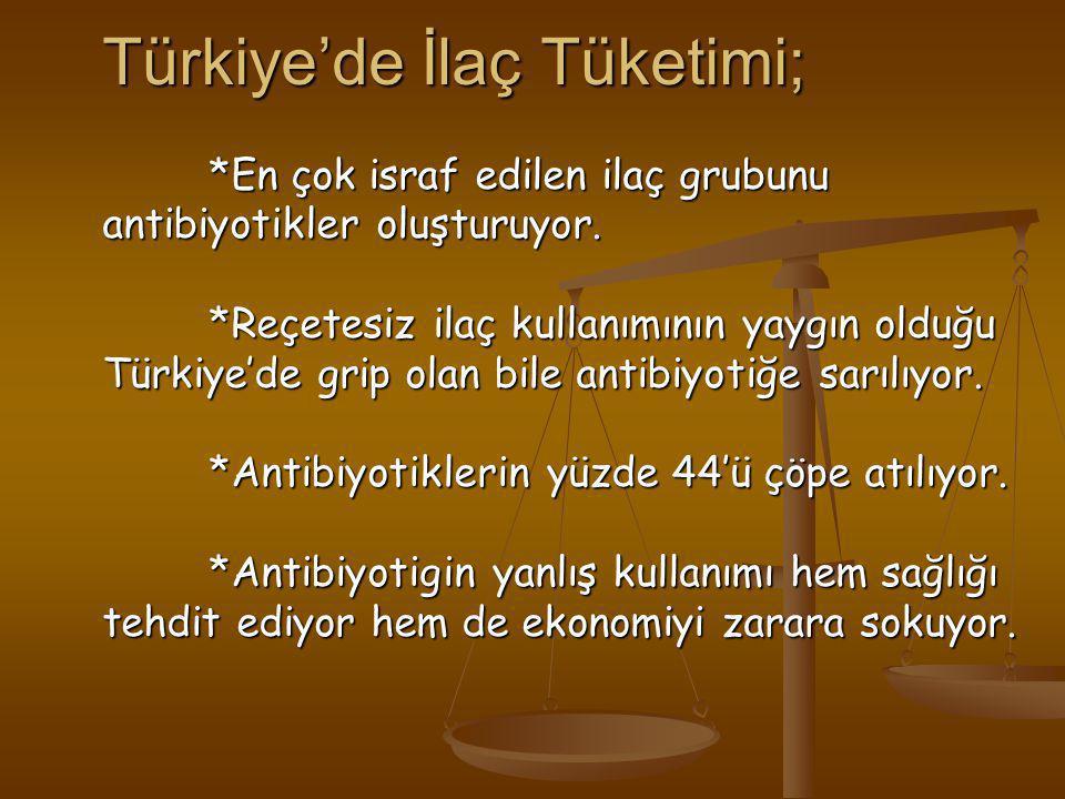 Türkiye'de İlaç Tüketimi; *En çok israf edilen ilaç grubunu antibiyotikler oluşturuyor. *Reçetesiz ilaç kullanımının yaygın olduğu Türkiye'de grip ola