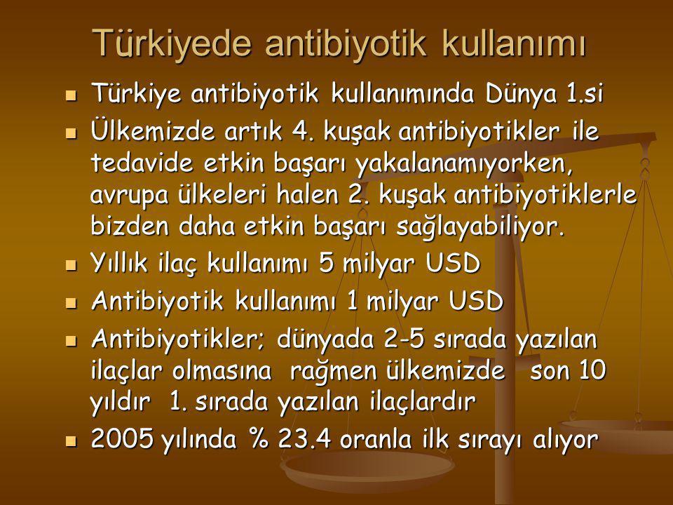 T ü rkiyede antibiyotik kullanımı  Türkiye antibiyotik kullanımında Dünya 1.si  Ülkemizde artık 4. kuşak antibiyotikler ile tedavide etkin başarı ya