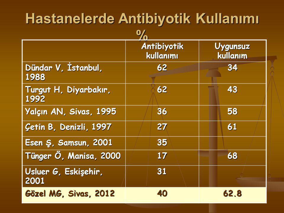 Hastanelerde Antibiyotik Kullanımı % Antibiyotik kullanımı Uygunsuz kullanım Dündar V, İstanbul, 1988 6234 Turgut H, Diyarbakır, 1992 6243 Yalçın AN,