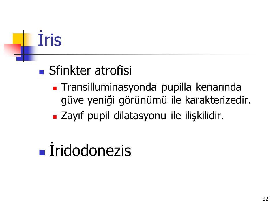 İris  Sfinkter atrofisi  Transilluminasyonda pupilla kenarında güve yeniği görünümü ile karakterizedir.  Zayıf pupil dilatasyonu ile ilişkilidir. 