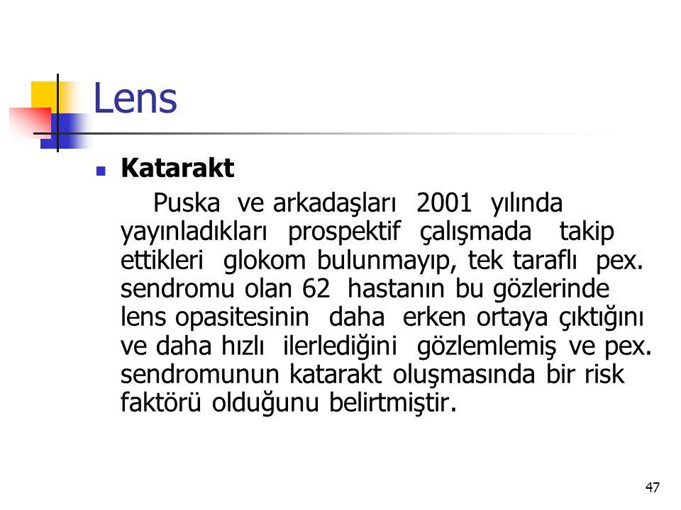 Lens  Katarakt Puska ve arkadaşları 2001 yılında yayınladıkları prospektif çalışmada takip ettikleri glokom bulunmayıp, tek taraflı pex. sendromu ola