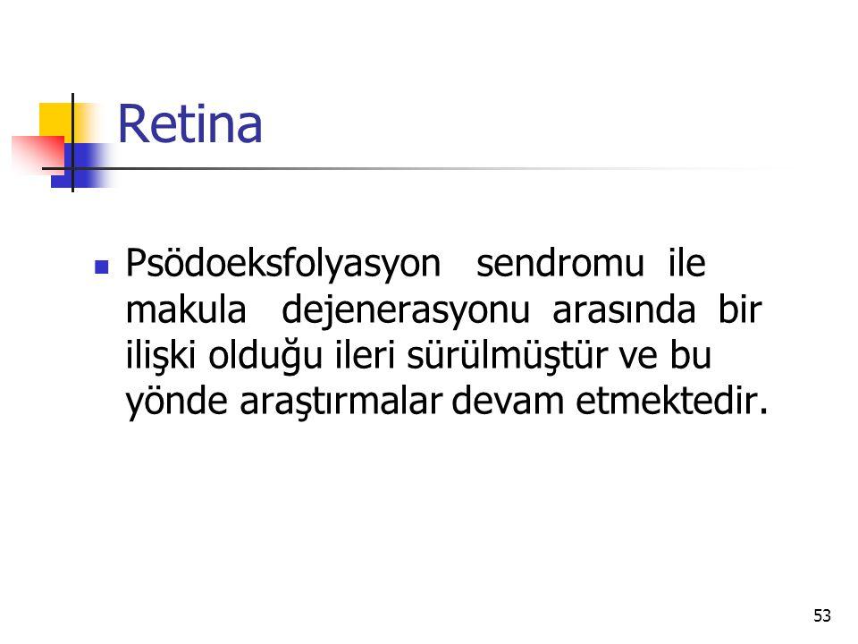 Retina  Psödoeksfolyasyon sendromu ile makula dejenerasyonu arasında bir ilişki olduğu ileri sürülmüştür ve bu yönde araştırmalar devam etmektedir. 5