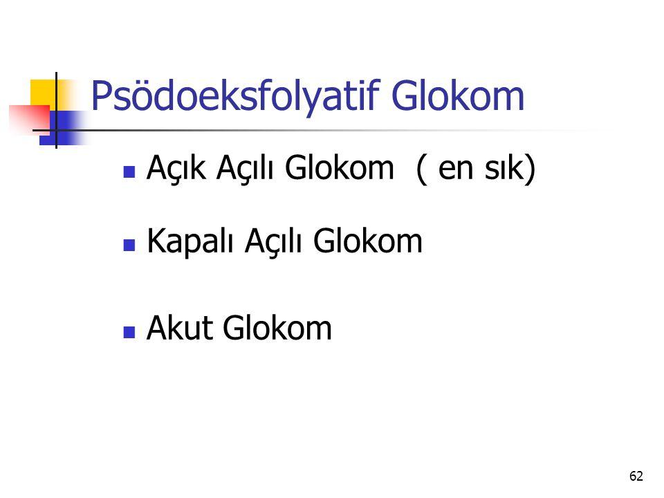 Psödoeksfolyatif Glokom  Açık Açılı Glokom ( en sık)  Kapalı Açılı Glokom  Akut Glokom 62