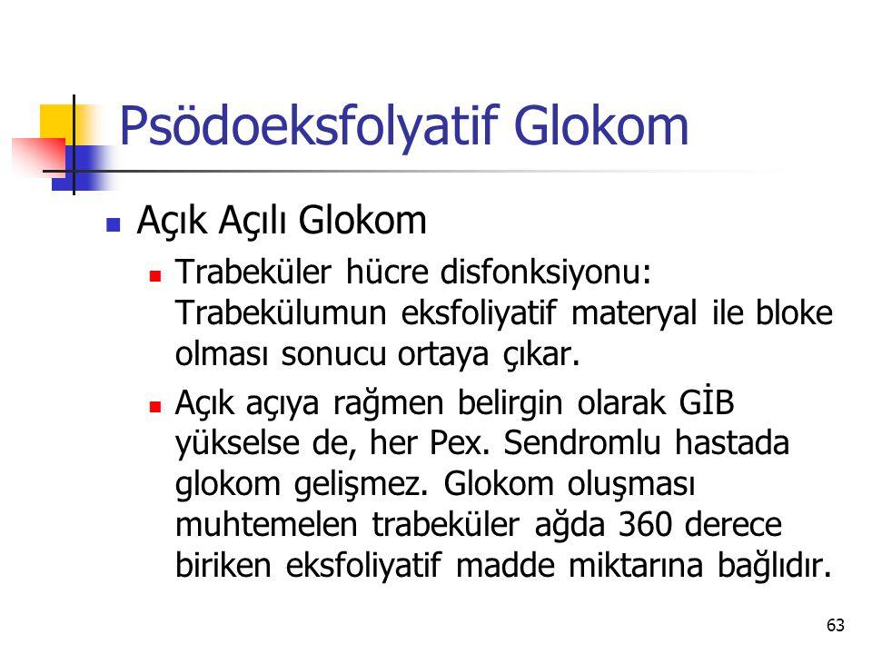 Psödoeksfolyatif Glokom  Açık Açılı Glokom  Trabeküler hücre disfonksiyonu: Trabekülumun eksfoliyatif materyal ile bloke olması sonucu ortaya çıkar.