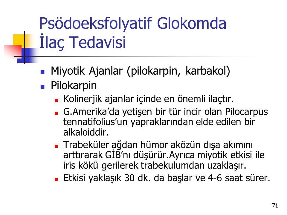 Psödoeksfolyatif Glokomda İlaç Tedavisi  Miyotik Ajanlar (pilokarpin, karbakol)  Pilokarpin  Kolinerjik ajanlar içinde en önemli ilaçtır.  G.Ameri